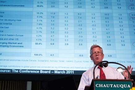 Stropki: Chinese economic growth means global economicgrowth